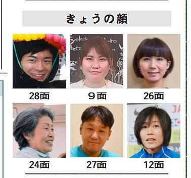 きょうの顔(28面)